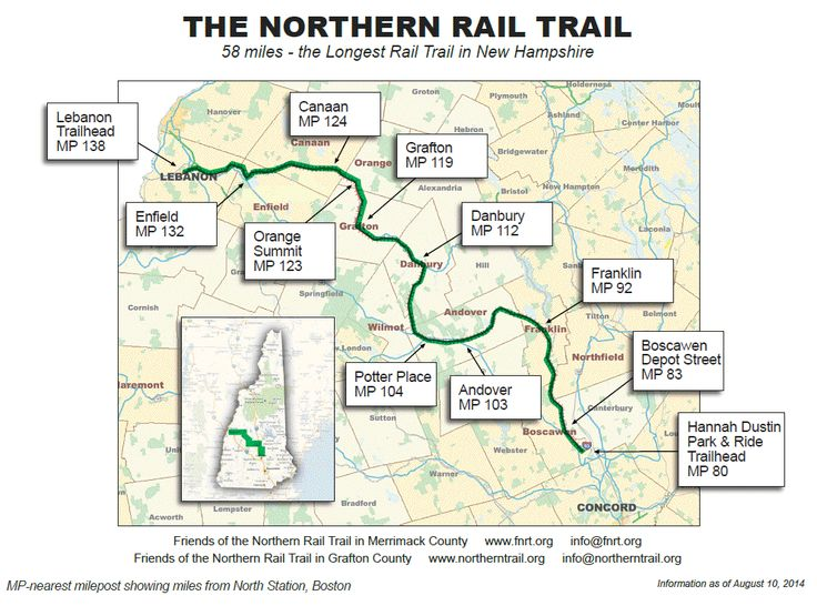 The Northern Rail Trail Map