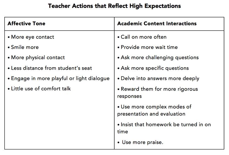 high-expectations-table - Actions speak louder than words!