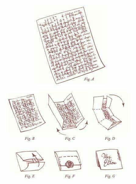 Pin by Toby Burke on Regency Pen pal letters, Lettering
