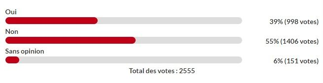 FC Nantes  Mercato : Kita réagit à la folle rumeur Balotelli #kora #كورة #koora