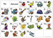A4 Alphabet Poster  -Landscape - Alphabet Page only... Great alphabet charts with choices of font.  You can also do letter sound matching with pictures.