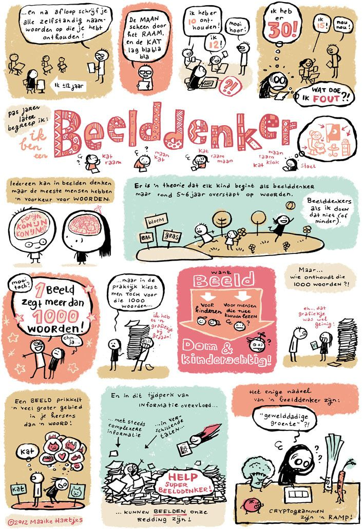 [in Dutch] Visual thinking. by Maaike Hartjes