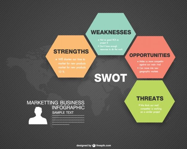 Best 10+ Swot Analysis Ideas On Pinterest | Project Management