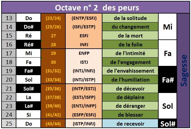 octave_peur_a4.jpg
