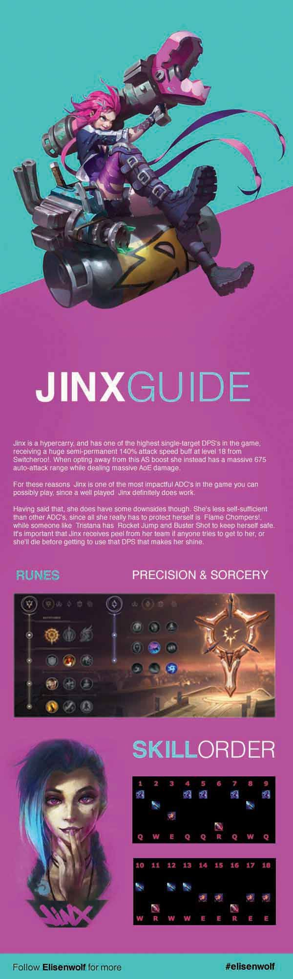 How to be BETTER at JINX! Best build and runes. Why play Jinx because she is a hypercarry, and has one of the highest single-target DPS's in the game.  #pephubgames #elisenwolf #lol #jinx #moba