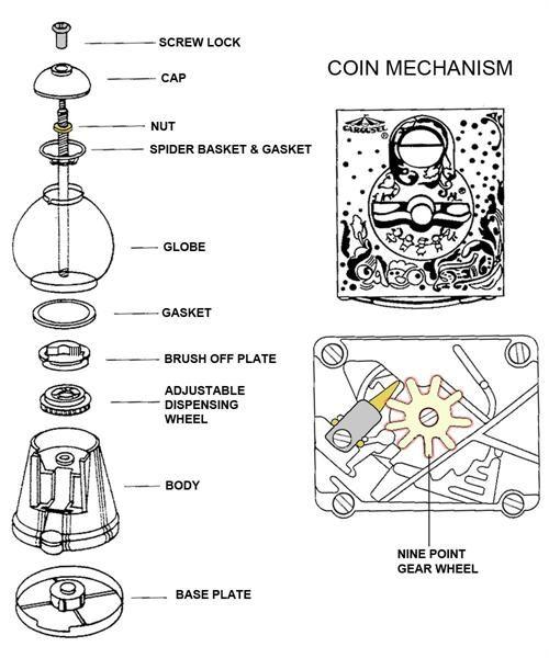 Cotton candy machine diagram