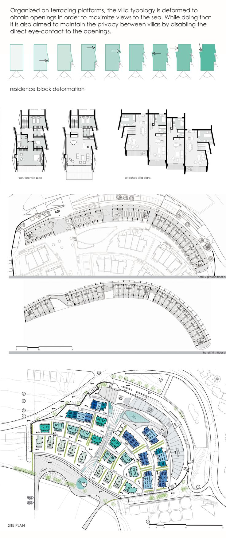 Swissotel Resort Bodrum Beach hotel, a twisting structure, is located on the highest point of the site and serves as the entry gateway to the development.  #hotel #hoteldesign #architecture #architecturaldrawing #GADarchitecture #GAD #interiordesign #turkey #swissotel #turkiye #architect #mimar #mimarlik #pool #plans #villa #bodrum #luxury #largeimage