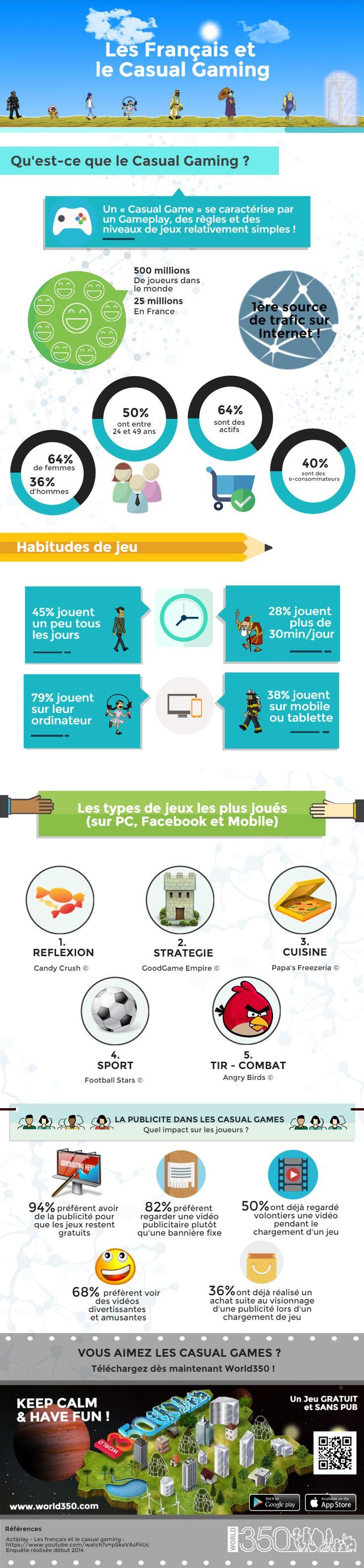 Infographie : Casual Game ? Etude sur le comportement des français et sur les jeux vidéos mobiles. #game #casual #mobile #etude #infographie