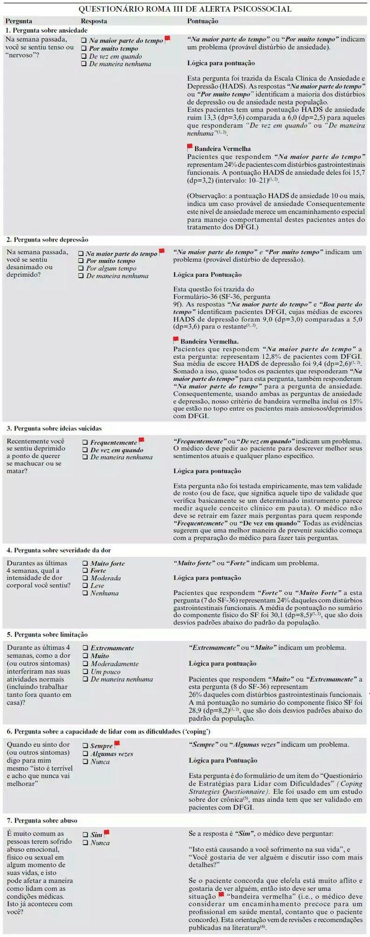 Roma III - Questionário psicossocial - http://www.scielo.br/scielo.php?script=sci_arttext&pid=S0004-28032012000500010