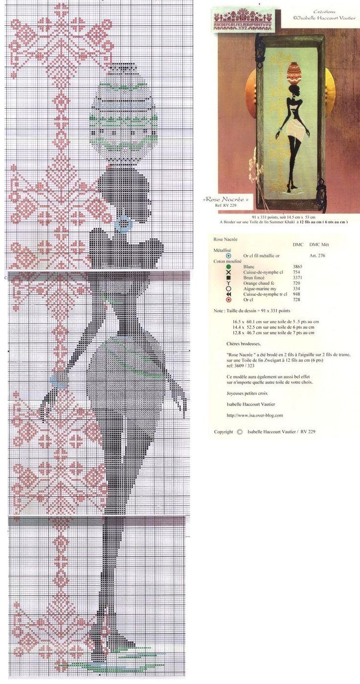 0 point de croix femme africaine et jarre sur la tête - cross stitch african woman and jar on her head