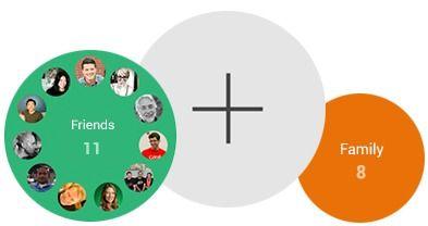 مؤسسة العناية التكاملية  على جوجل