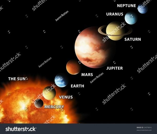 Royalty Free Stock Illustration Of Illustrated Diagram Showing In 2021 Solar System Our Solar System Solar System Unit