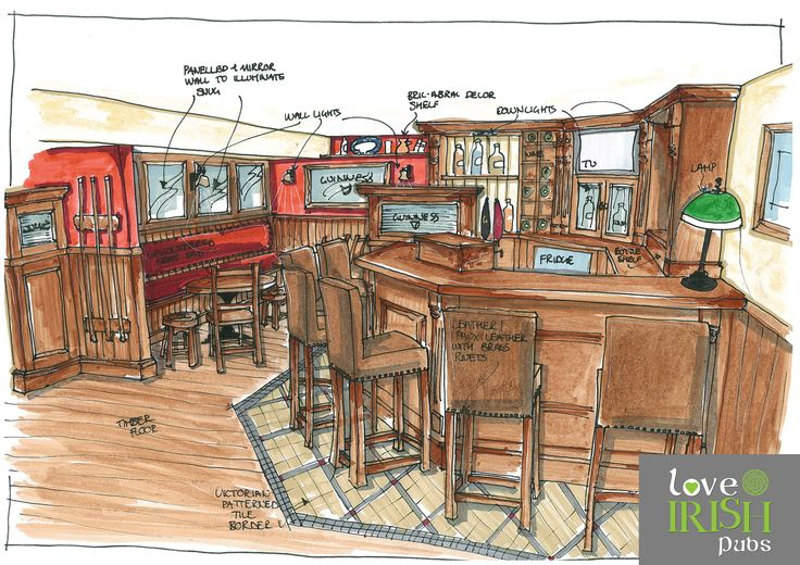 Irish Home Bar Design Sketch By Love Irish Pubs Love