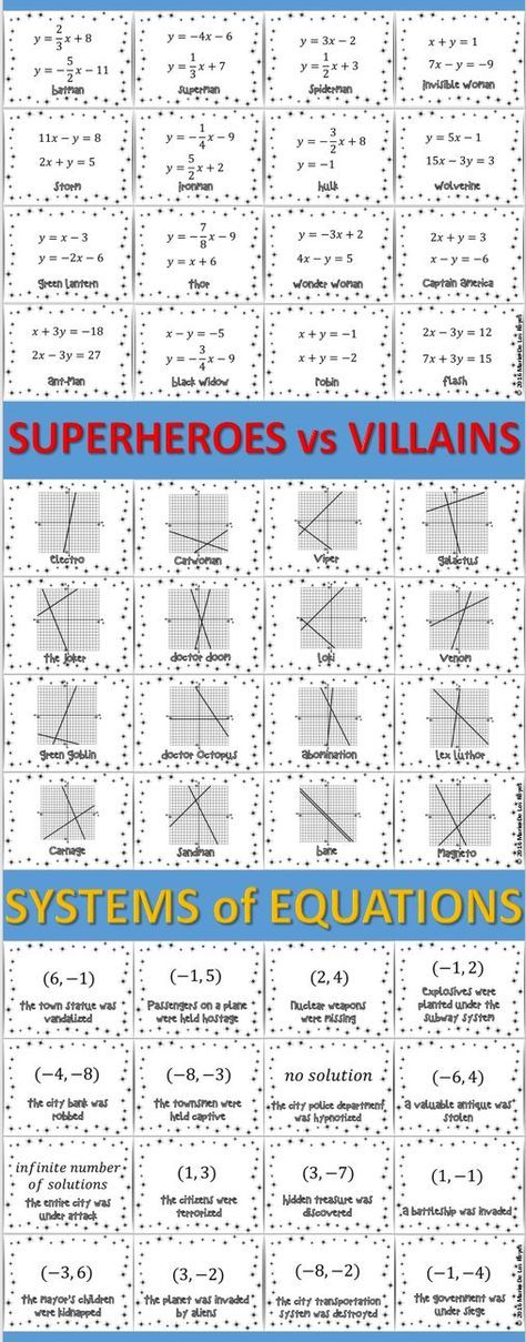 This is a resource for reviewing Solving Systems of Equations using all 3 methods: Graphing, Elimination and Substitution. 7 problems are set up for the Graphing Method; 6 problems are set up for the Elimination Method; 3 problems are set up for the Subst