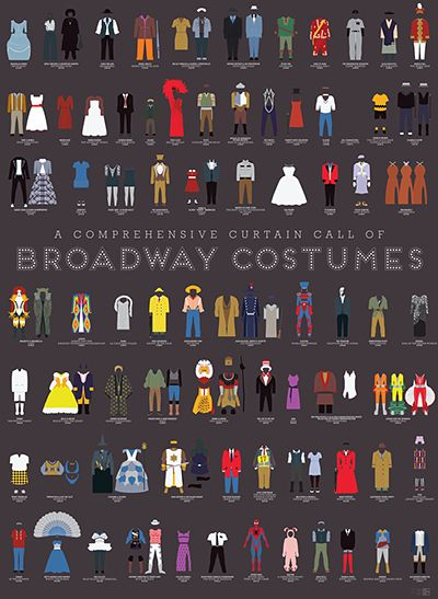 Broadway Costumes- I really want to buy this