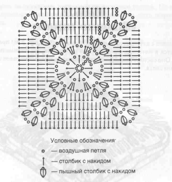 Вязание крючком квадратиков на плед