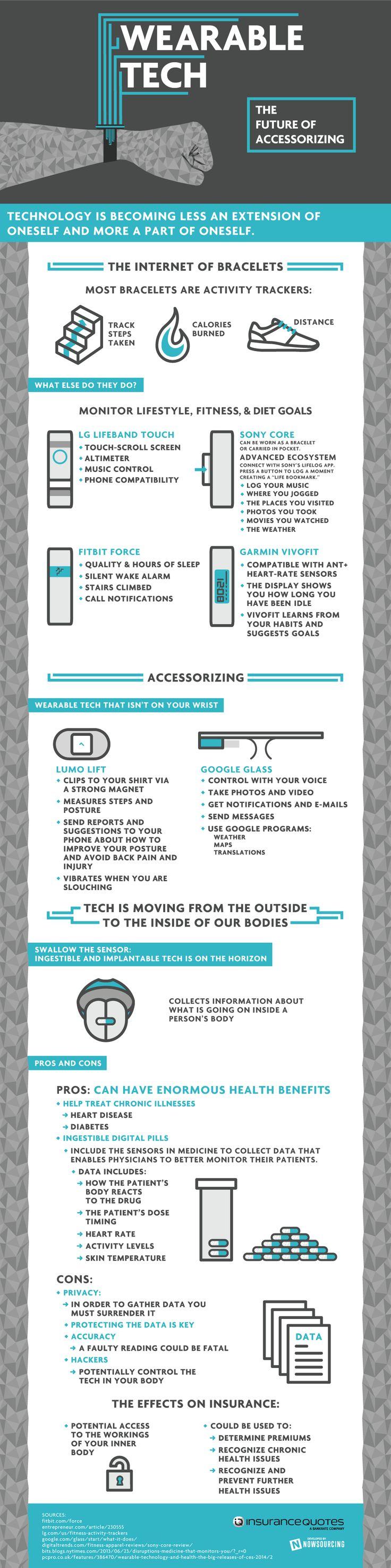 Wearable Tech The Future Of Accessorizing #wearableobjects #objetsconnectés #wearabletechnology
