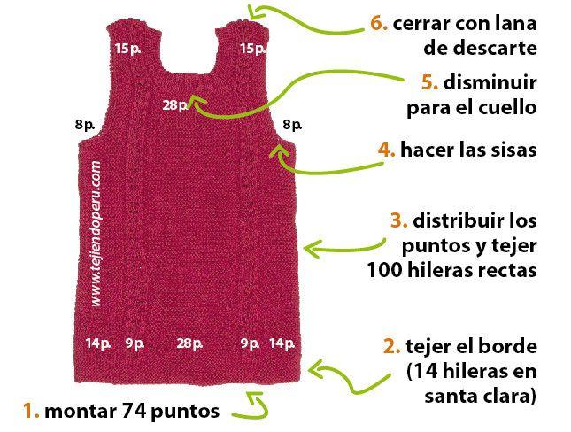 Cómo tejer una camiseta sin mangas en dos agujas o palitos para damas