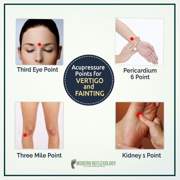 The 1684 best images about Acupressure Points on Pinterest ...