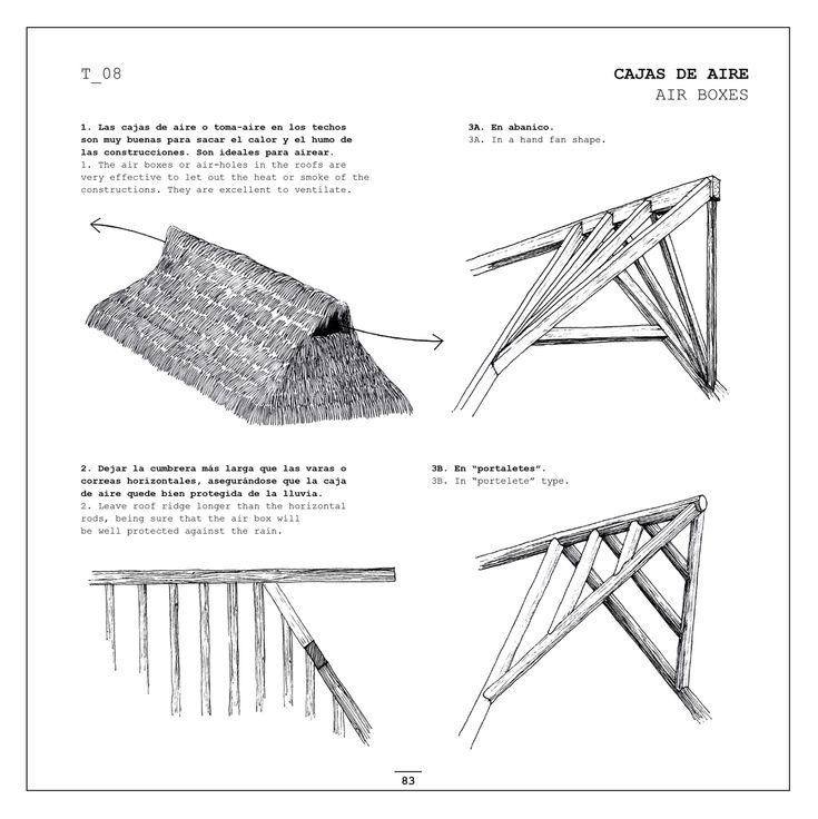 Galería de Conoce 'Catálogo de Técnicas Vernáculas', la investigación de AGRA en Colombia - 19