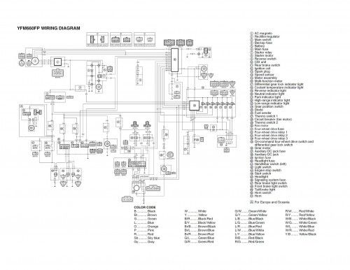 Wiring Diagram Yamaha Grizzly 660 Yfm660fp  With Images