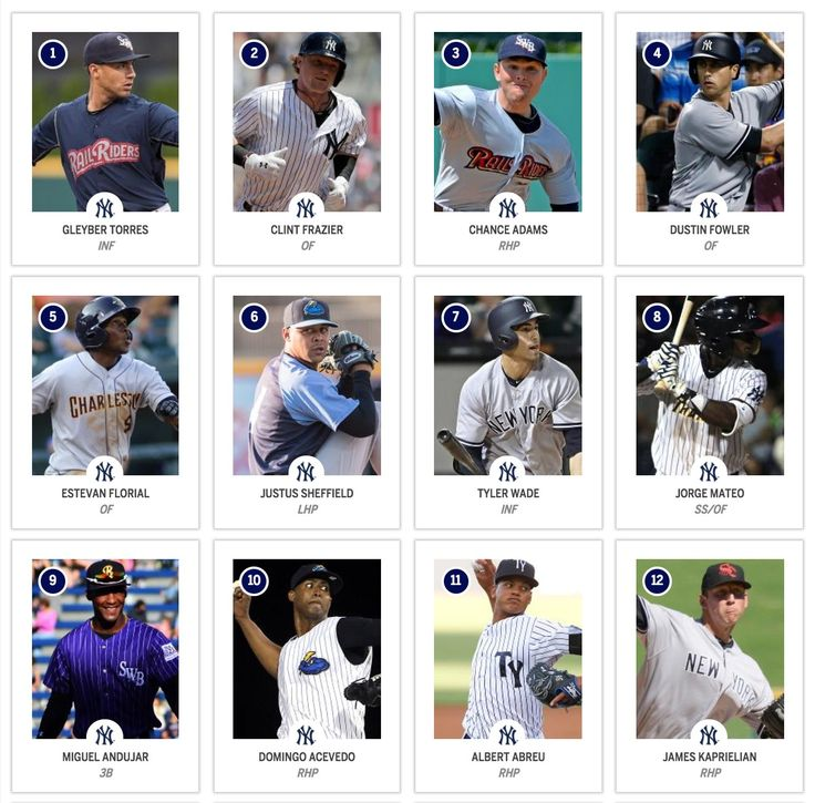 Six Baby Bombers featured in MLB Pipeline's Top 100 Prospect List