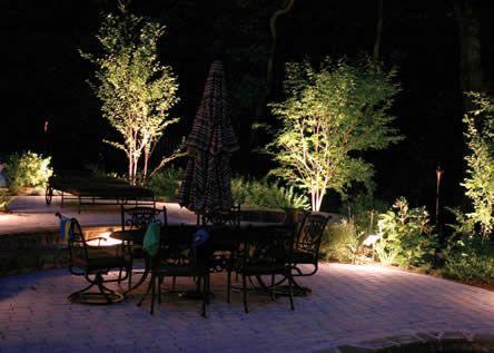 Tuinverlichting soorten en gebruik van verlichting in de tuin backyard lightingoutdoor