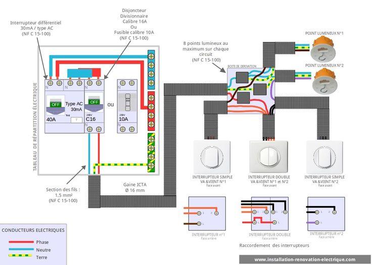 La meilleure explication du va et vient: schéma électrique, montage v&v et cablage de l'interrupteur va et vient : tout savoir sur ce branchement électrique