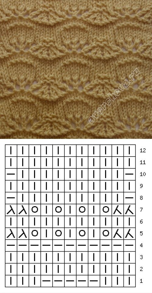 Lace knitting pattern 197