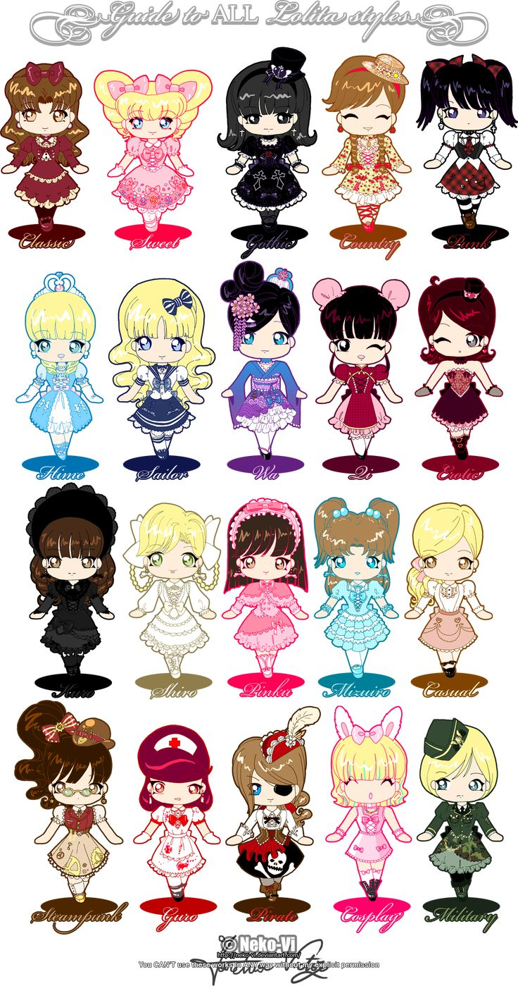 Guide to All Lolita Styles by *Neko-Vi on deviantART