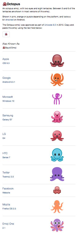 All the different octopus emojis across devices!  http://emojipedia.org/octopus/