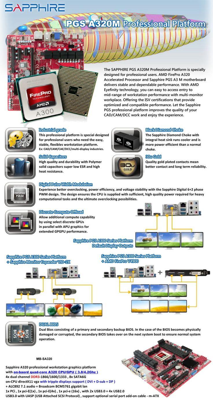 PGS A320M Professional Platform