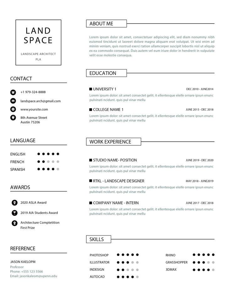 cloud architect resume summary