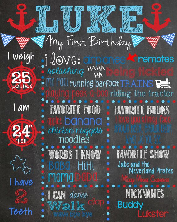 Nautical First Birthday Chalkboard Boy First by LaLaExpressions