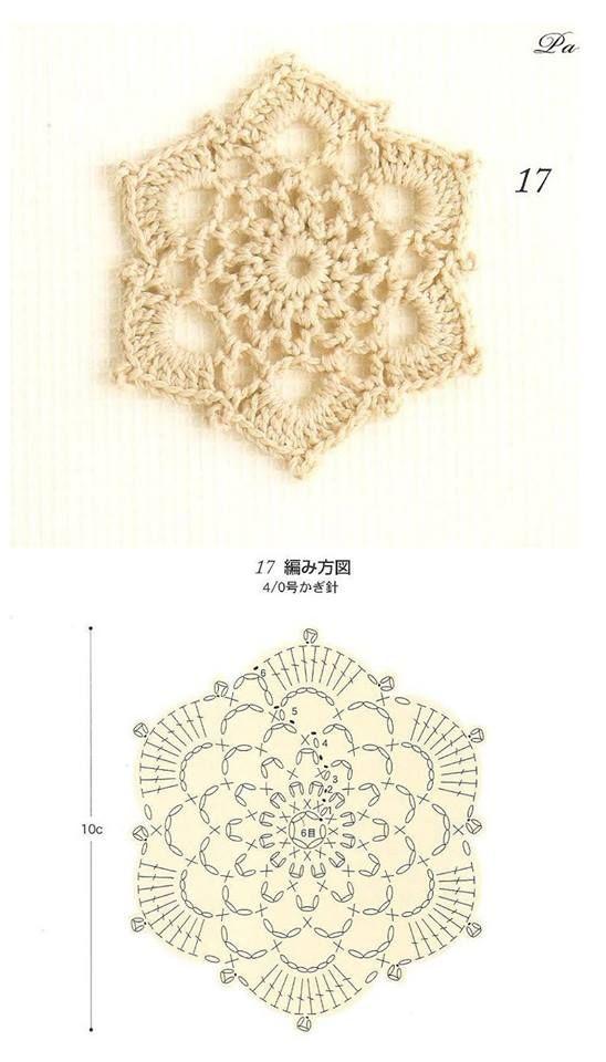 #crochet #snowflake #crochetsnowflake