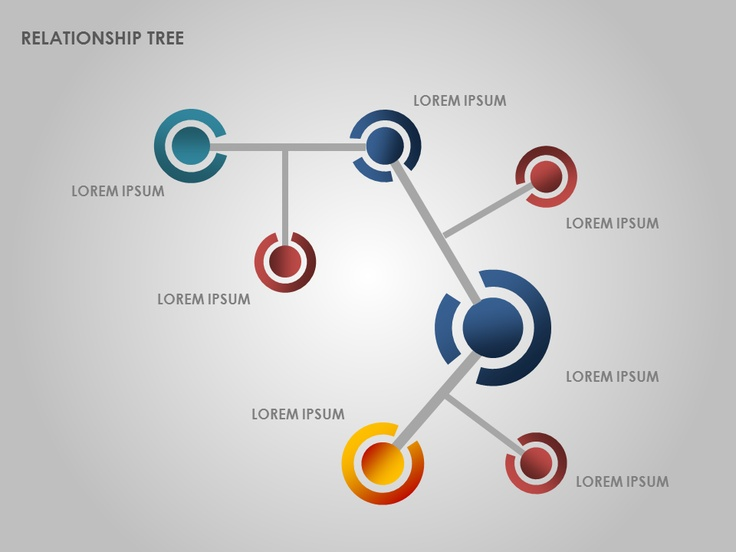 Download Editable Microsoft Power Point presentation Relationship Tree vector slides at moreslides.com  Features of our Powerpoint presentation slides :   - Fully Editable Shapes and colors  - High quality vector elements  - Compatible with Microsoft PowerPoint 97, Powerpoint 2003, Powerpoint 2007, PowerPoint 2010, PowerPoint 2013  - Video tutorial to edit the slides after purchase