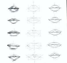 Resultado de imagen para como dibujar una boca paso a paso