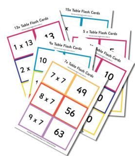 Times Tables Flash Cards...FREE! This site has SEVERAL great resources and printables for math, holidays, writing, & on & on....