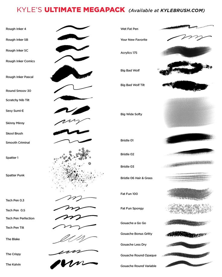 Megapack: 250 Real Art PS Brushes by Kyle's Pro Design
