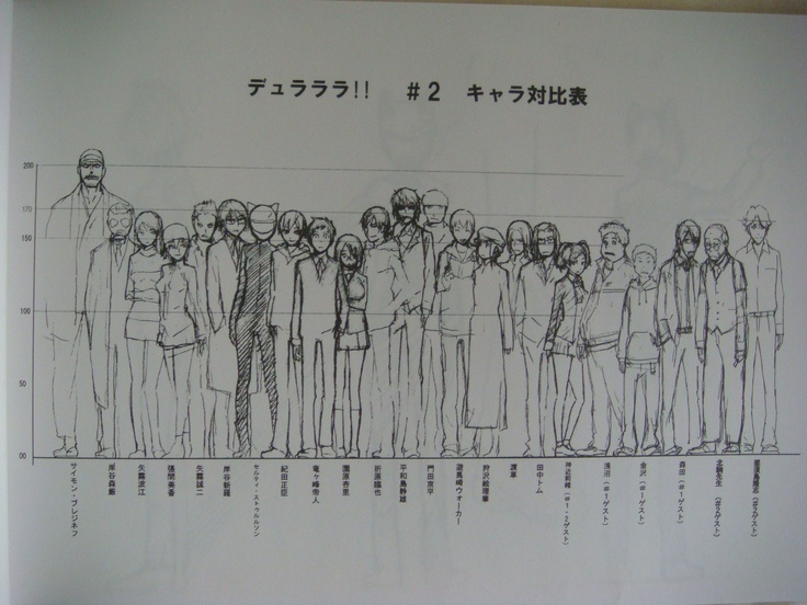 Character Design Chart : Durarara character height reference another example