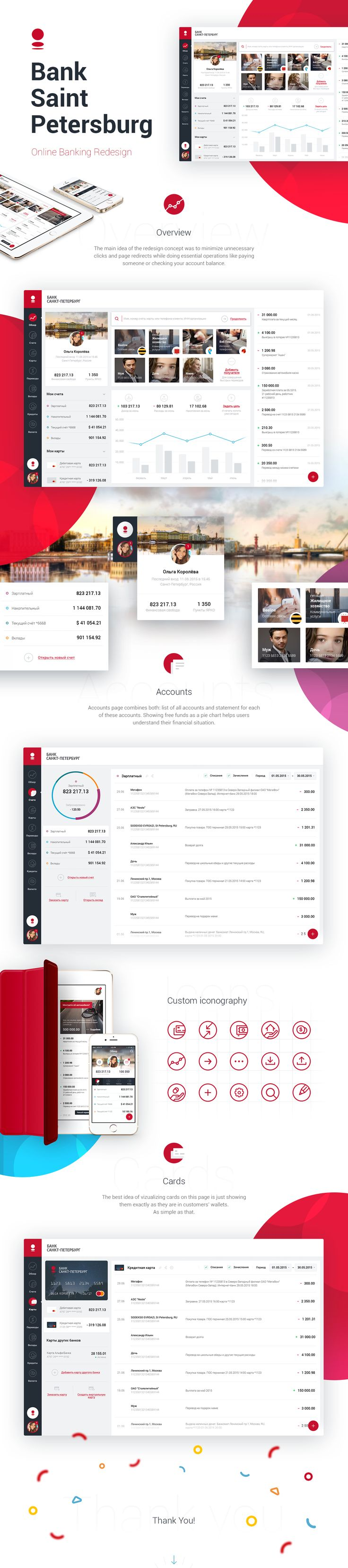 BSPB - Complete redesign of online bank on Behance