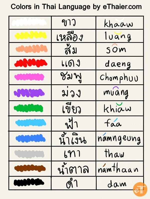 How To Say Colors In Thai Language by eThaier