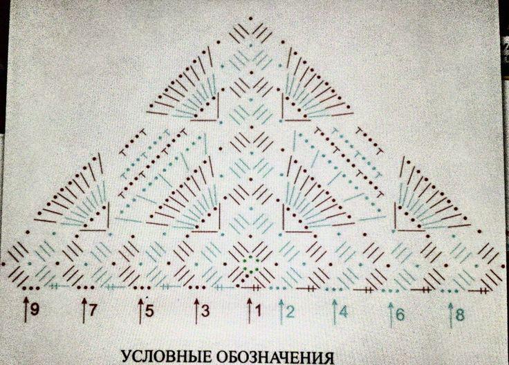 Chal tejido al crochet basado en el siguiente patron:  (http://klubka.net/model/child/645-detskaya-kosynka.html)       Yo teji hasta doce ab...