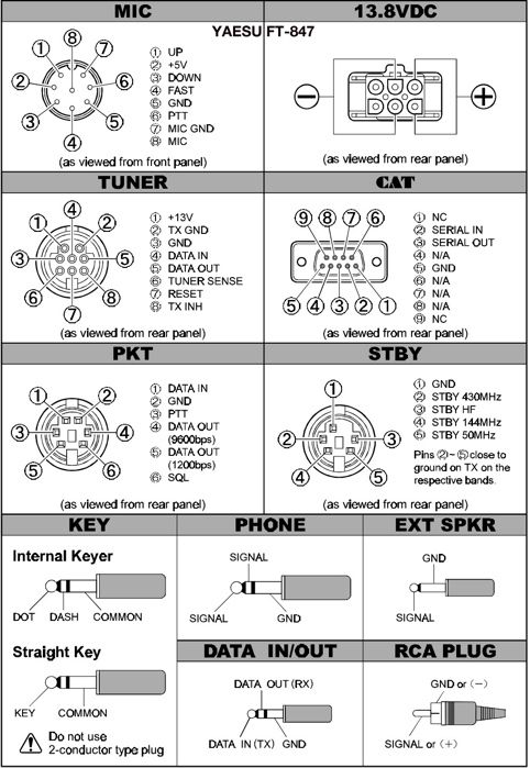 259 best yy7las images on pinterest radios hams and homework rh pinterest co uk ham radio mic wiring diagrams