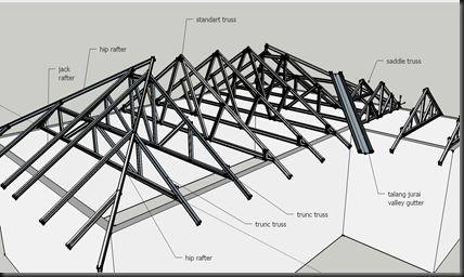Butuh jasa pemasangan Rangka Atap Baja Ringan murah berkualitas Hubungi CV.DEDY JAYA TRUUS adalah aplikator rangka atap baja ringan yang sudah berpengalaman sejak tahun 2008. Dikerjakan oleh tukang-tukang baja ringan profesional yang ahli dan berpengalaman. Proyek yang pernah kami laksanakan tersebar di beberapa wilayah meliputi Jakarta, Depok, Tangerang , Bogor,Bekasi. Hub: 081291991539 CV.DEDY JAYA TRUUS