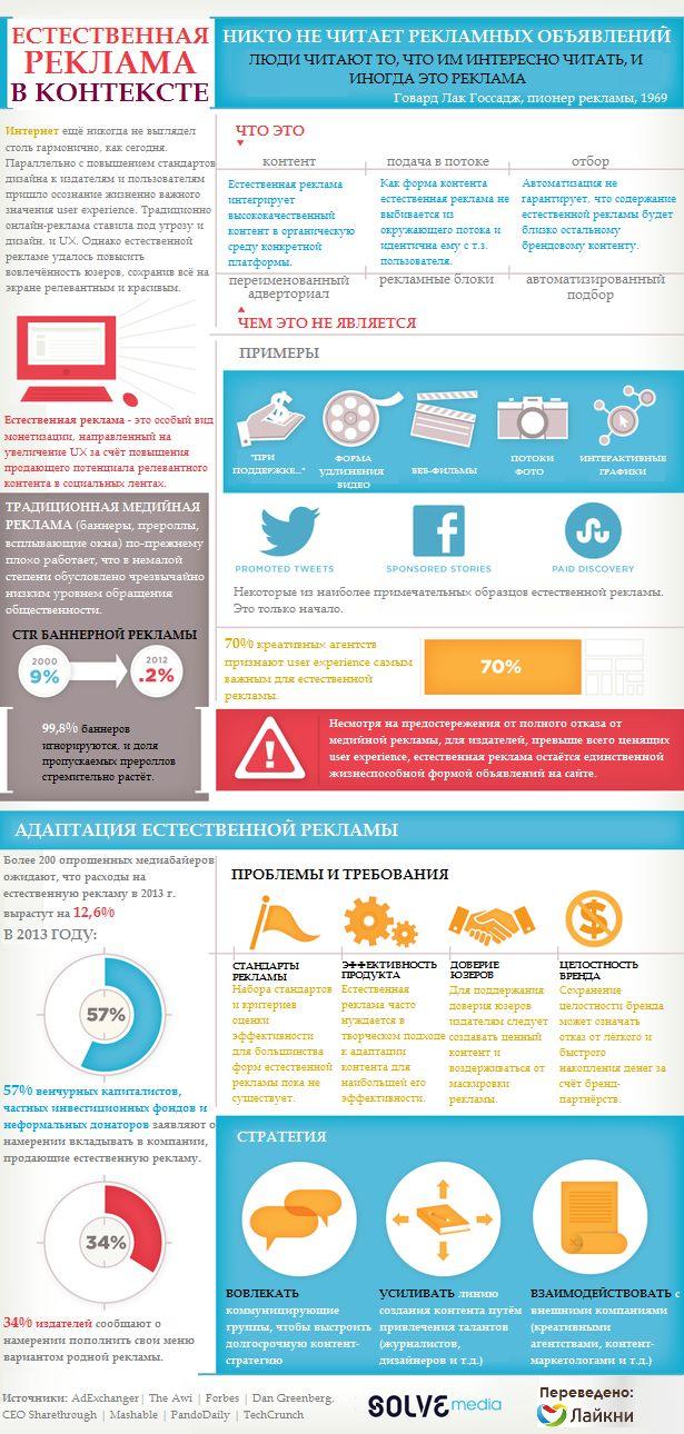 Инфографика: Естественная реклама в контексте