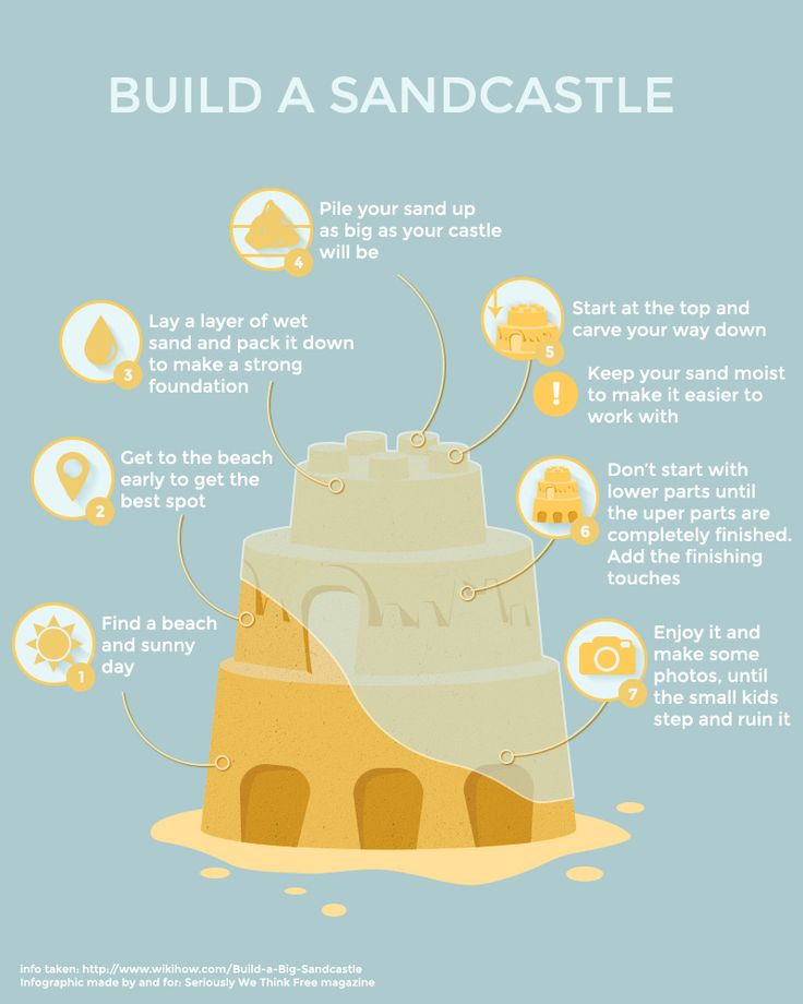 Infographic on 'How to build a sandcastle' #infographic #sandcastle #inspiration #graphic