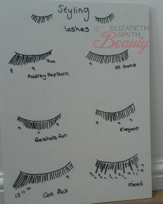 Styling individual eyelash extensions