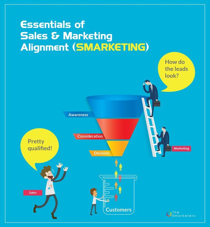 Sales & Marketing Alignment-min