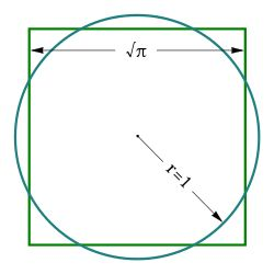 Squaring the circle - Wikipedia, the free encyclopedia